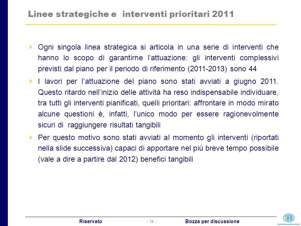 - 14 - Riservato Bozza per discussione Ogni singola linea strategica si articola in una serie di interventi che hanno lo scopo di garantirne lattuazio