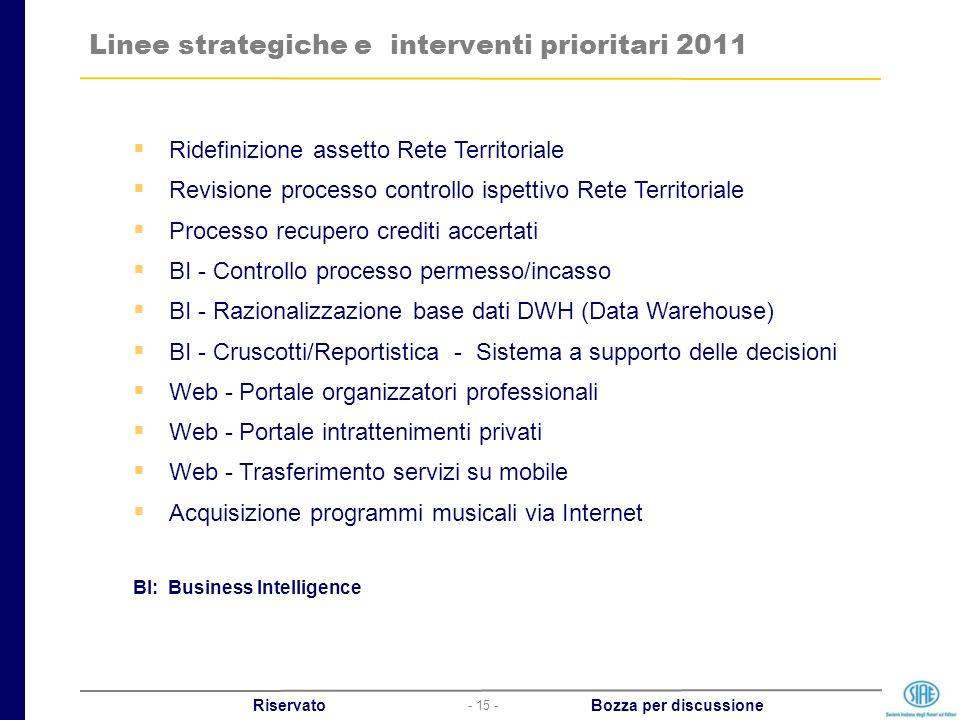 - 15 - Riservato Bozza per discussione Linee strategiche e interventi prioritari 2011 Ridefinizione assetto Rete Territoriale Revisione processo contr