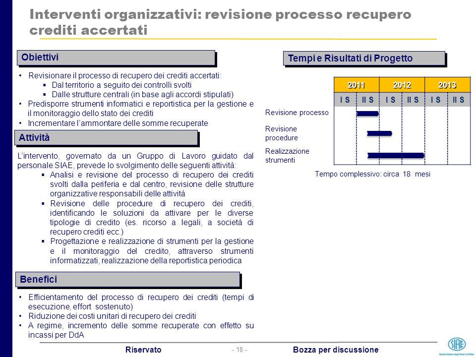 - 18 - Riservato Bozza per discussione Interventi organizzativi: revisione processo recupero crediti accertati Efficientamento del processo di recuper