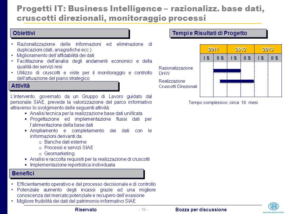 - 19 - Riservato Bozza per discussione Progetti IT: Business Intelligence – razionalizz. base dati, cruscotti direzionali, monitoraggio processi Effic