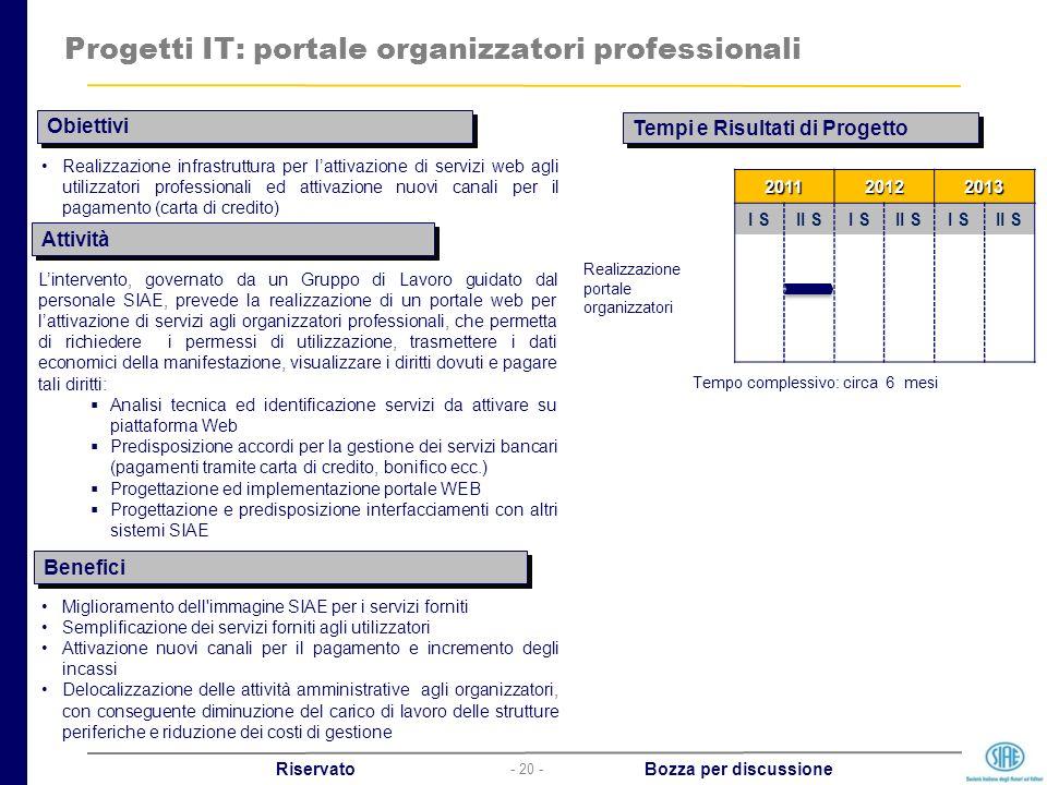 - 20 - Riservato Bozza per discussione Progetti IT: portale organizzatori professionali Miglioramento dell'immagine SIAE per i servizi forniti Semplif