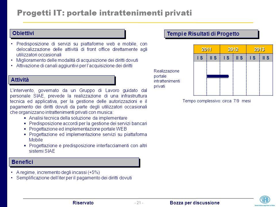 - 21 - Riservato Bozza per discussione Progetti IT: portale intrattenimenti privati A regime, incremento degli incassi (+5%) Semplificazione delliter