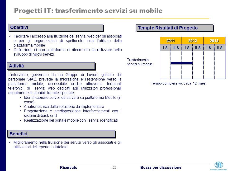 - 22 - Riservato Bozza per discussione Progetti IT: trasferimento servizi su mobile Miglioramento nella fruizione dei servizi verso gli associati e gl