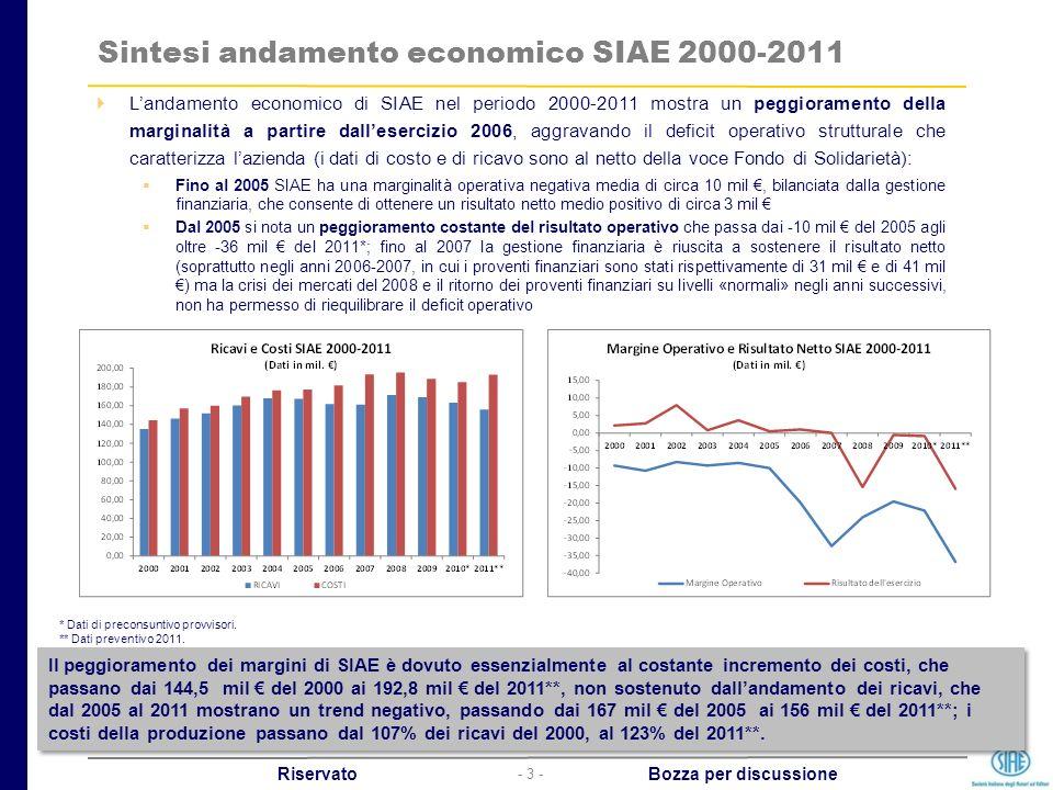 - 3 - Riservato Bozza per discussione Sintesi andamento economico SIAE 2000-2011 Landamento economico di SIAE nel periodo 2000-2011 mostra un peggiora