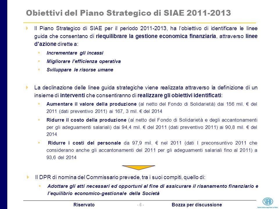 - 6 - Riservato Bozza per discussione Obiettivi del Piano Strategico di SIAE 2011-2013 Il Piano Strategico di SIAE per il periodo 2011-2013, ha lobiet