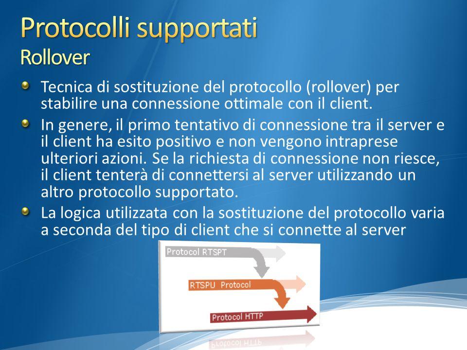 Tecnica di sostituzione del protocollo (rollover) per stabilire una connessione ottimale con il client.