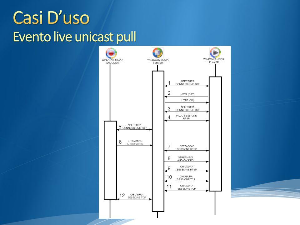 Lo scenario implementato consiste nella trasmissione di un evento sportivo, si desidera inoltre conservare un copia sul server della trasmissione per una differita dellevento.