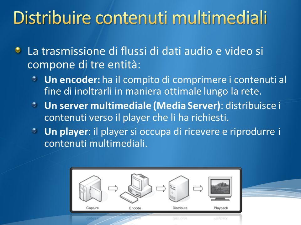 La trasmissione di flussi di dati audio e video si compone di tre entità: Un encoder: ha il compito di comprimere i contenuti al fine di inoltrarli in maniera ottimale lungo la rete.