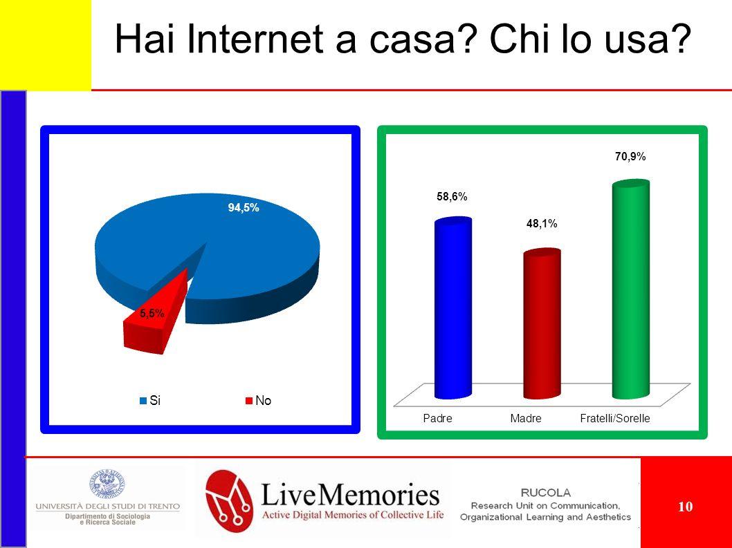 Hai Internet a casa? Chi lo usa? 10