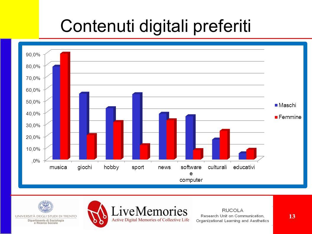 Contenuti digitali preferiti 13