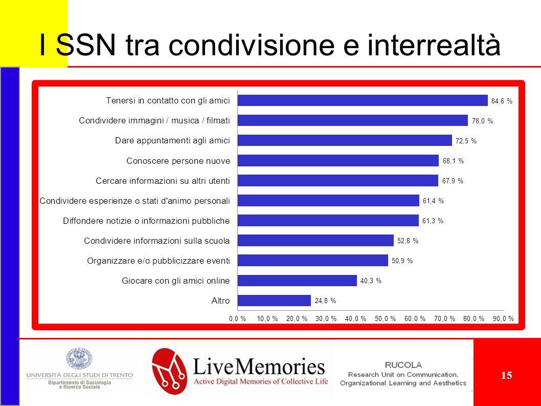 I SSN tra condivisione e interrealtà 15
