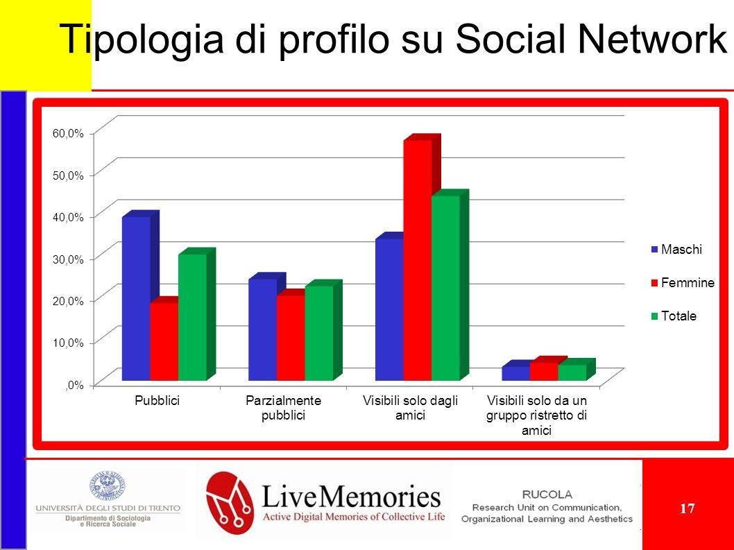 Tipologia di profilo su Social Network 17