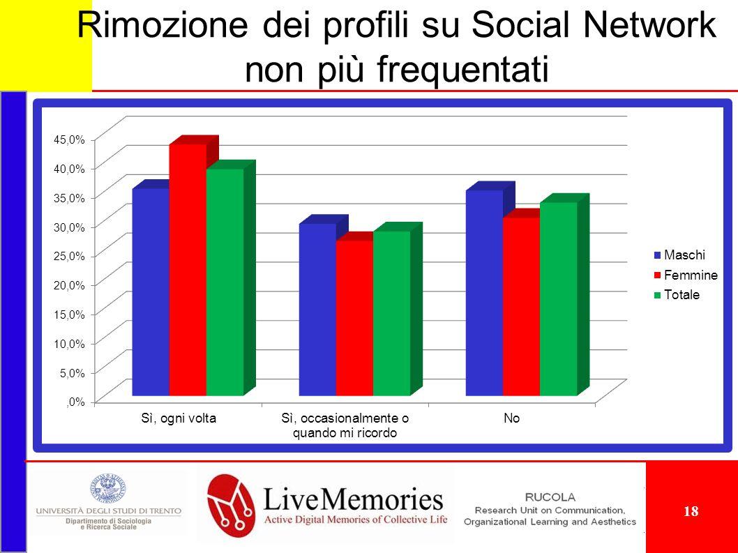 Rimozione dei profili su Social Network non più frequentati 18