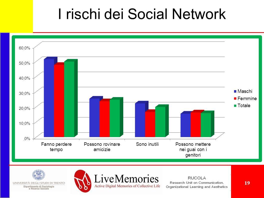 I rischi dei Social Network 19