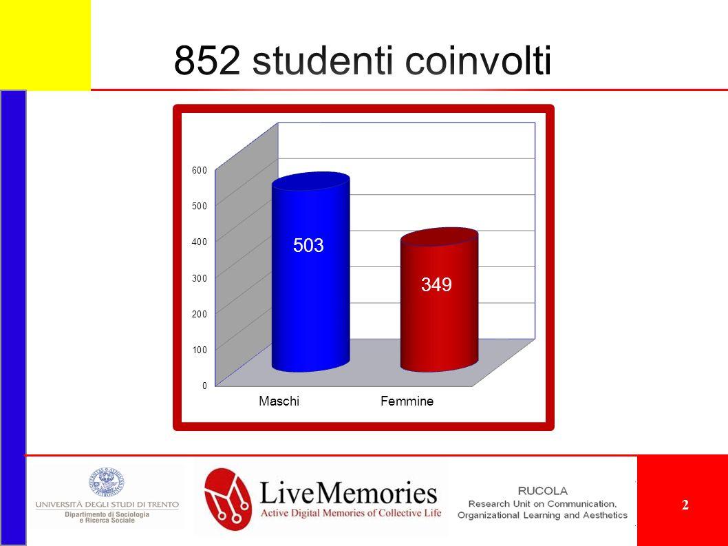 852 studenti coinvolti 2