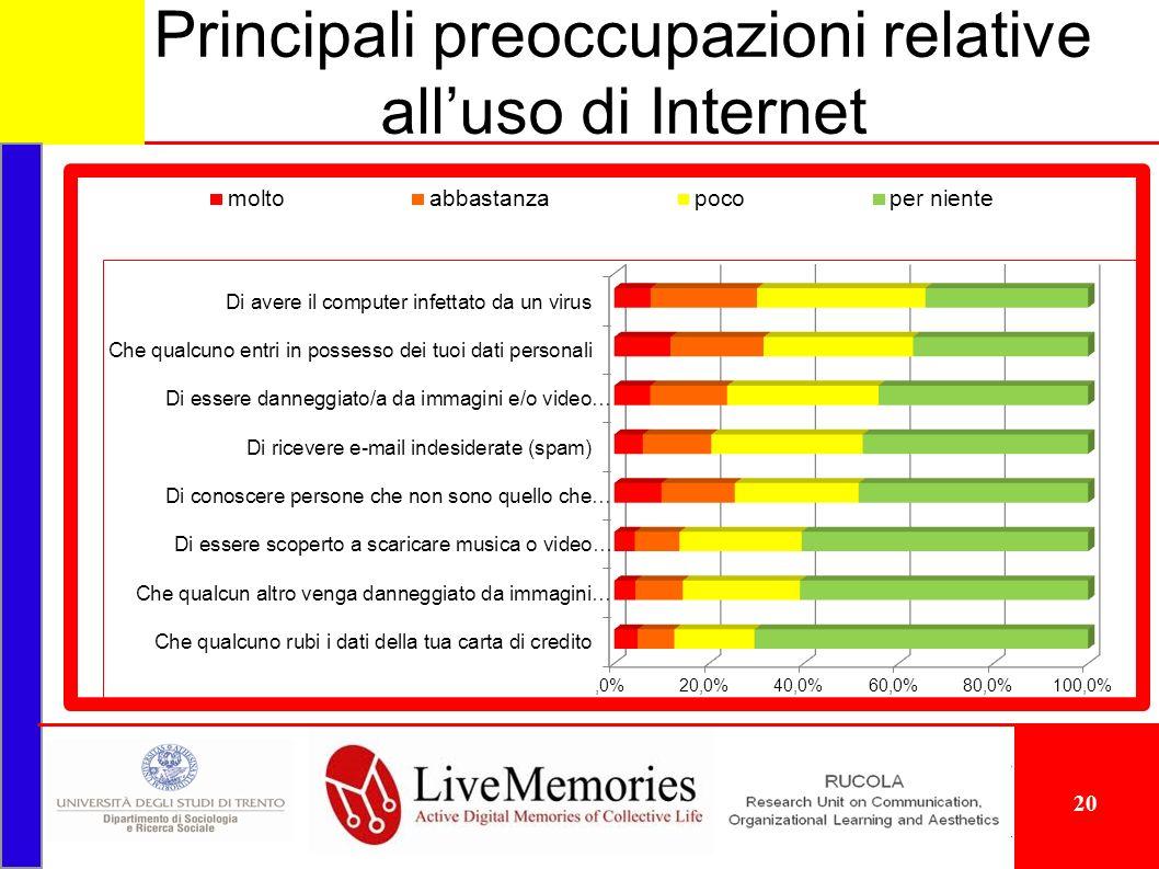 Principali preoccupazioni relative alluso di Internet 20