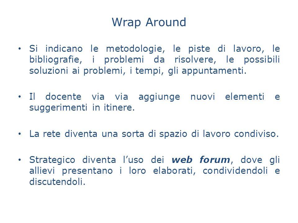 Wrap Around Si indicano le metodologie, le piste di lavoro, le bibliografie, i problemi da risolvere, le possibili soluzioni ai problemi, i tempi, gli appuntamenti.