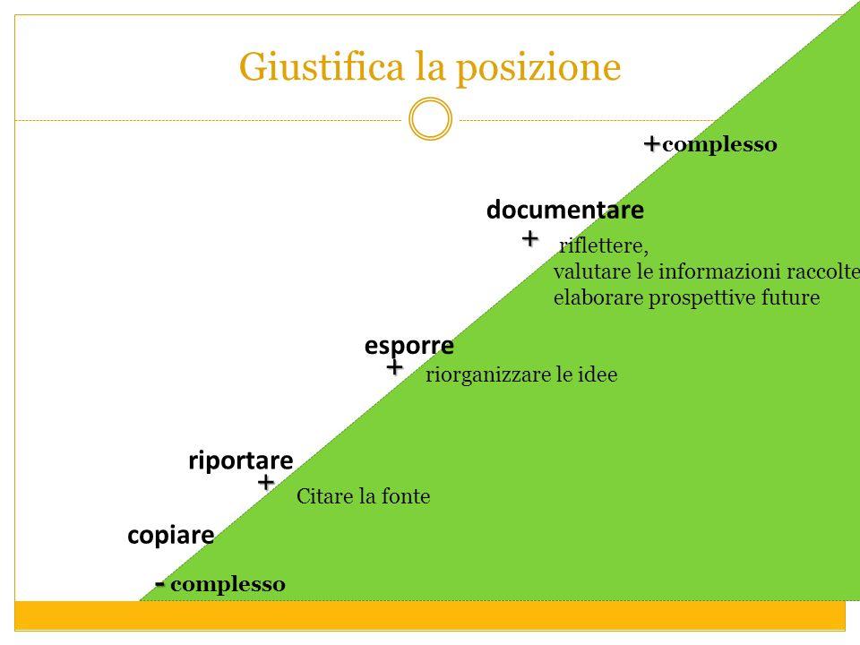 Giustifica la posizione - - complesso + + complesso copiare riportare esporre documentare + + + riflettere, valutare le informazioni raccolte, elaborare prospettive future riorganizzare le idee Citare la fonte