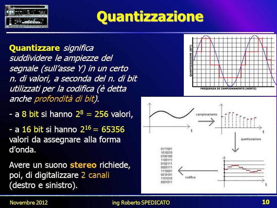 Quantizzazione Novembre 2012 10 ing Roberto SPEDICATO Quantizzare Quantizzare significa suddividere le ampiezze del segnale (sullasse Y) in un certo n