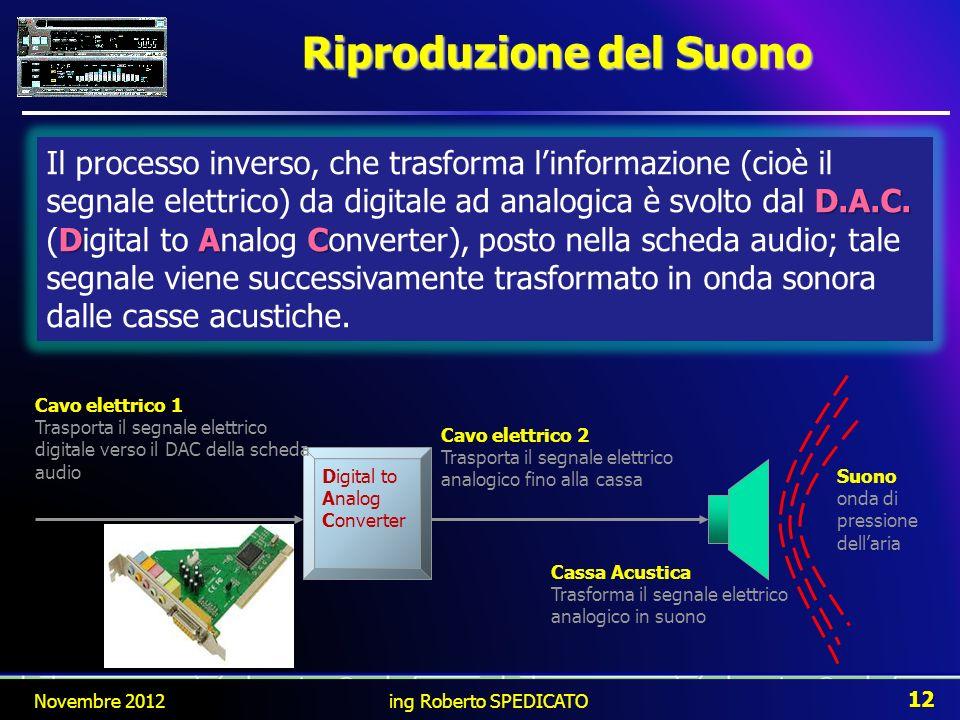 Riproduzione del Suono Novembre 2012 12 ing Roberto SPEDICATO Suono onda di pressione dellaria Cavo elettrico 2 Trasporta il segnale elettrico analogi