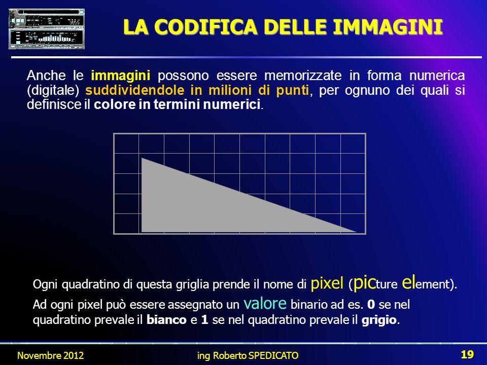 LA CODIFICA DELLE IMMAGINI immagini Anche le immagini possono essere memorizzate in forma numerica (digitale) suddividendole in milioni di punti, per