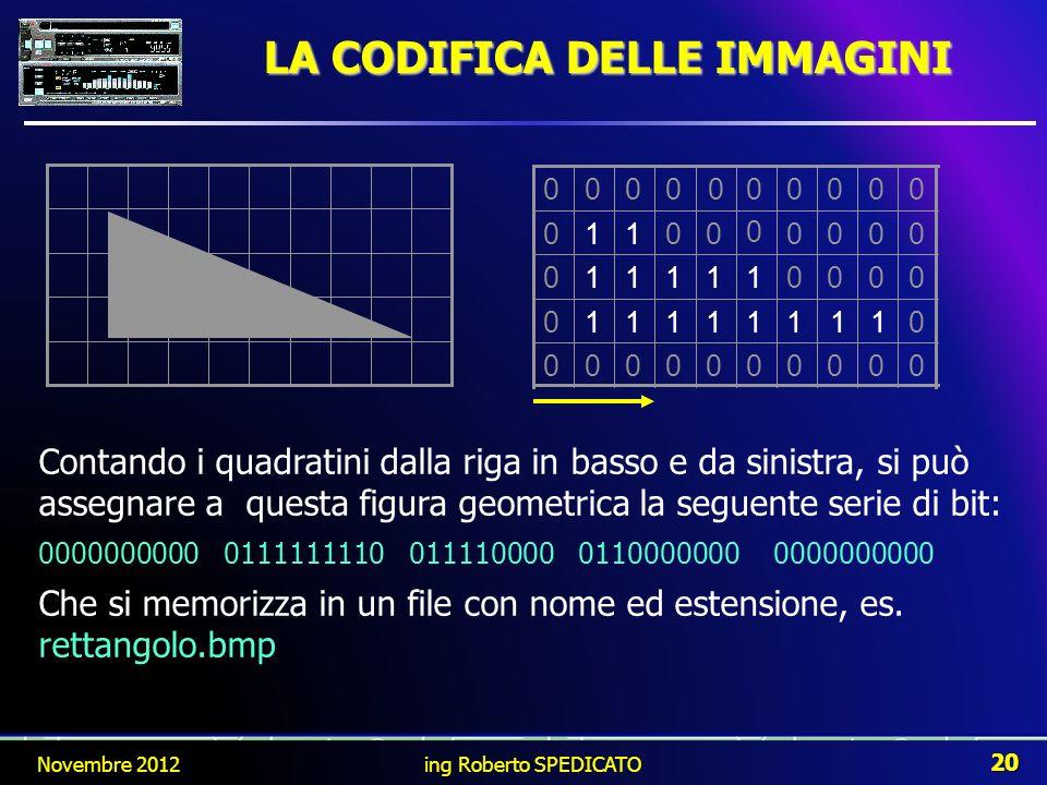LA CODIFICA DELLE IMMAGINI Contando i quadratini dalla riga in basso e da sinistra, si può assegnare a questa figura geometrica la seguente serie di b