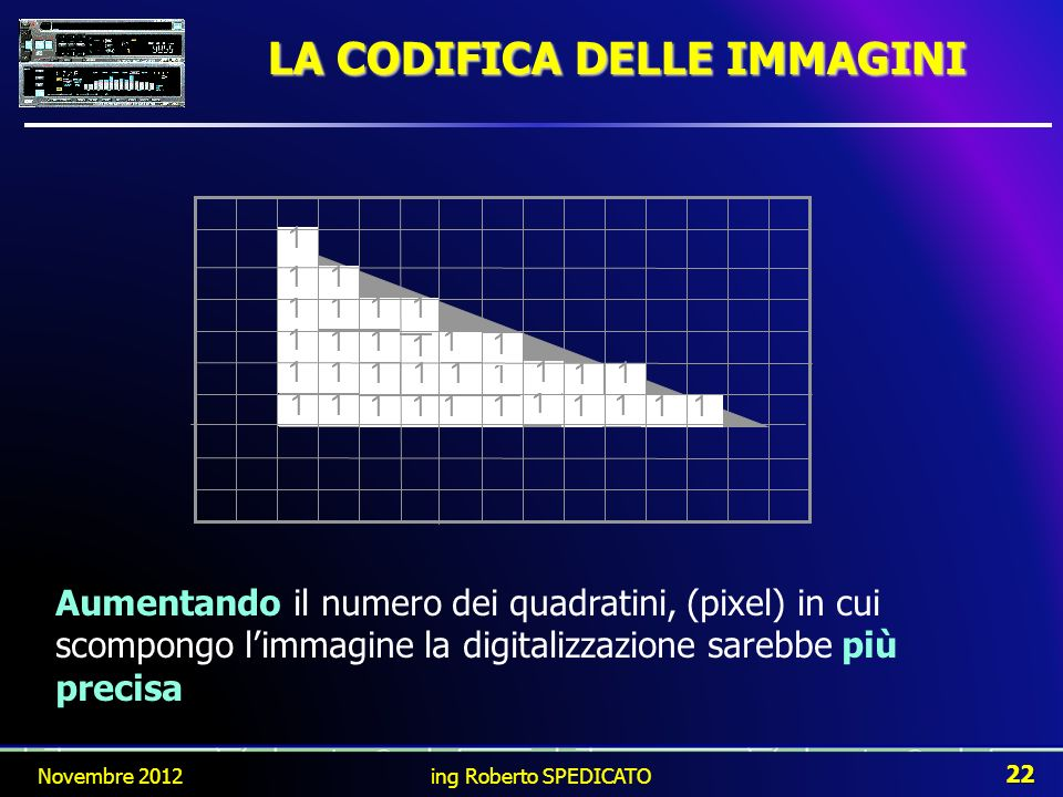LA CODIFICA DELLE IMMAGINI Aumentando il numero dei quadratini, (pixel) in cui scompongo limmagine la digitalizzazione sarebbe più precisa 11 1 1 1 11
