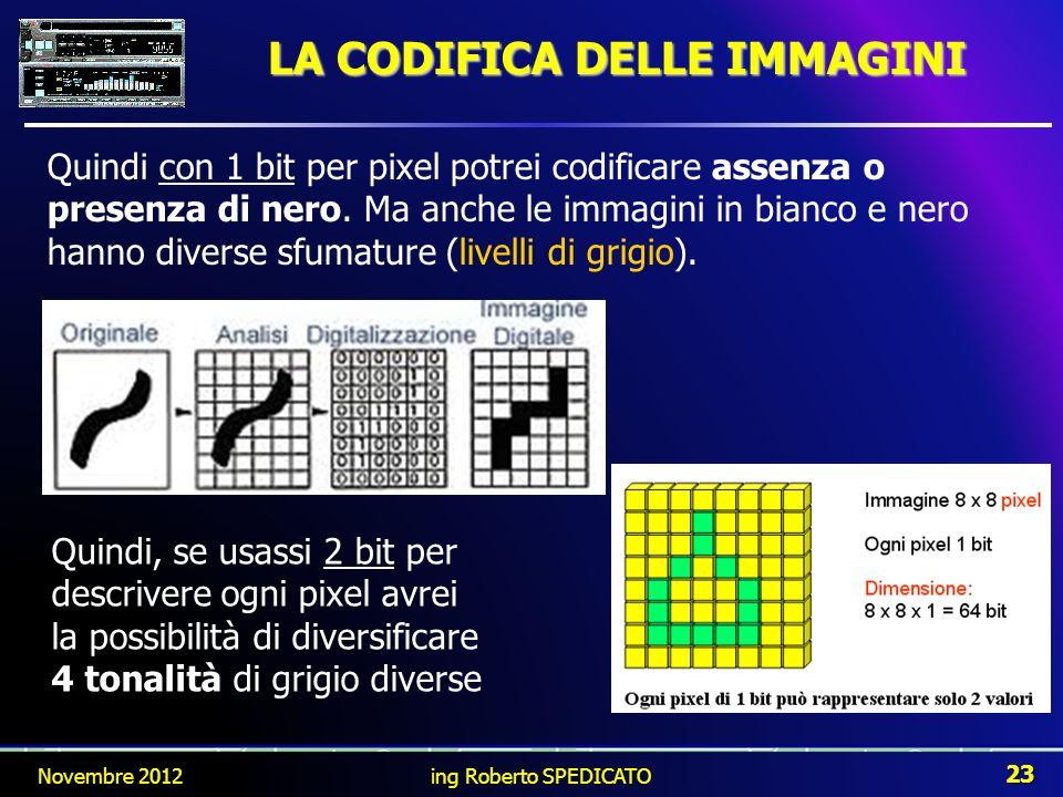 LA CODIFICA DELLE IMMAGINI Quindi con 1 bit per pixel potrei codificare assenza o presenza di nero. Ma anche le immagini in bianco e nero hanno divers