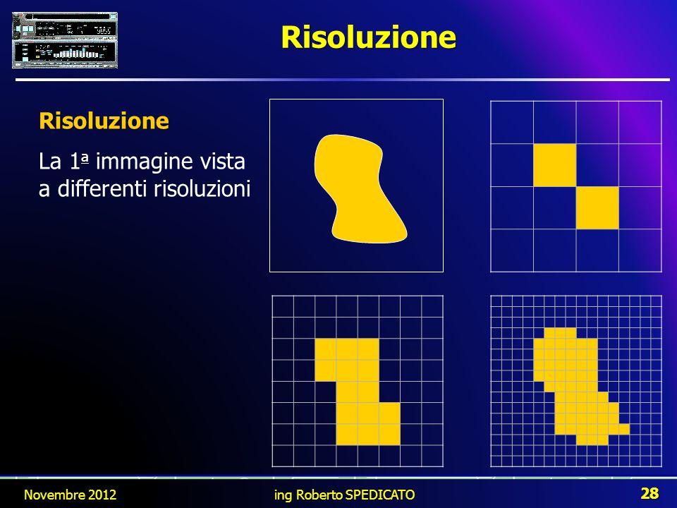 Risoluzione Risoluzione La 1 a immagine vista a differenti risoluzioni Novembre 2012 28 ing Roberto SPEDICATO