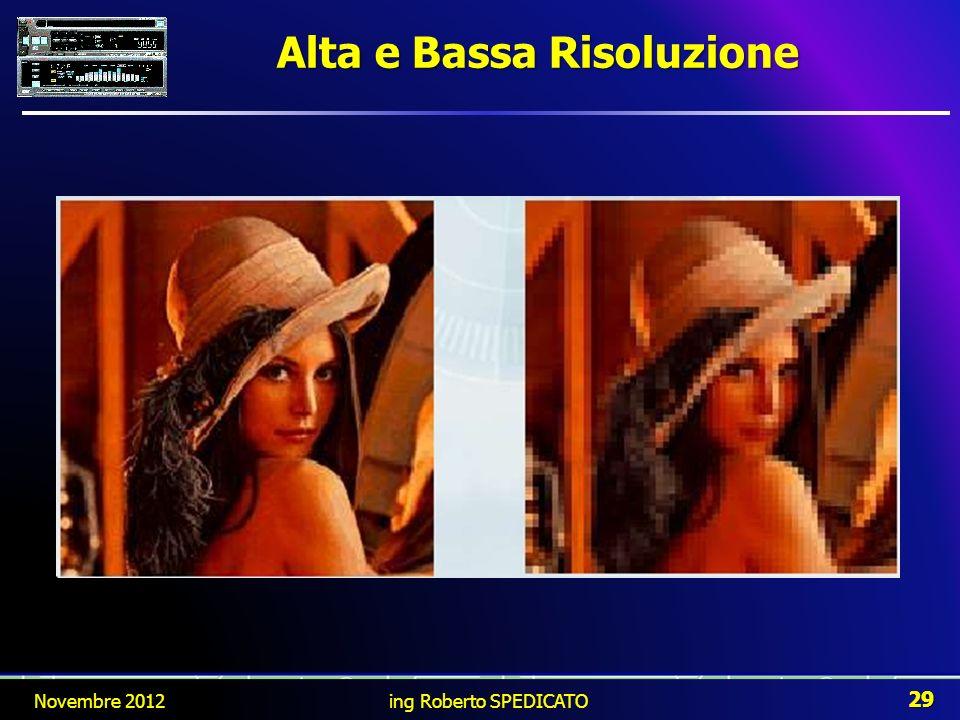 Alta e Bassa Risoluzione Novembre 2012 29 ing Roberto SPEDICATO