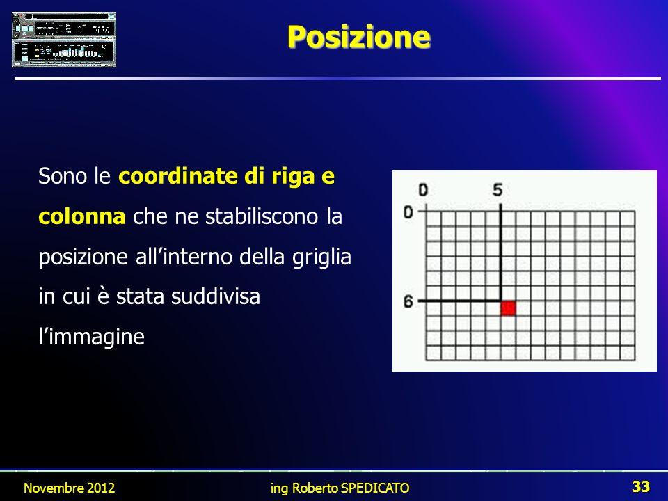 Posizione coordinate di riga e colonna Sono le coordinate di riga e colonna che ne stabiliscono la posizione allinterno della griglia in cui è stata s