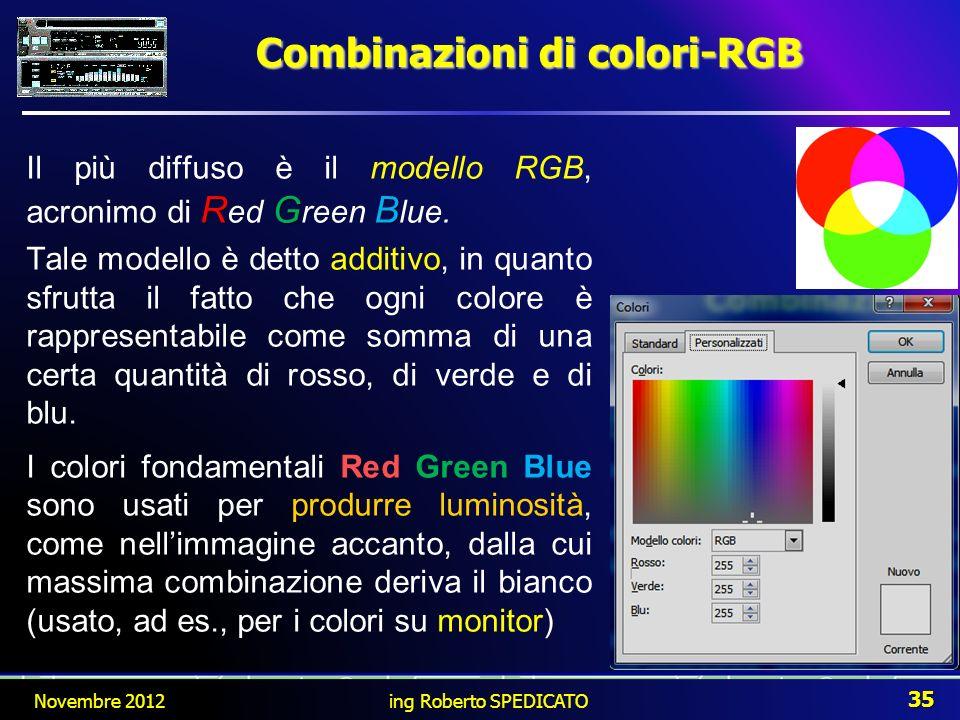 Combinazioni di colori-RGB RGB Il più diffuso è il modello RGB, acronimo di R ed G reen B lue. Tale modello è detto additivo, in quanto sfrutta il fat