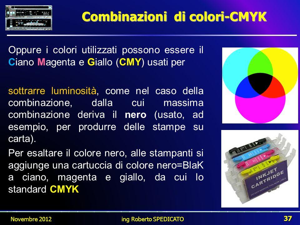 Combinazioni di colori-CMYK CMY Oppure i colori utilizzati possono essere il Ciano Magenta e Giallo (CMY) usati per sottrarre luminosità, come nel cas