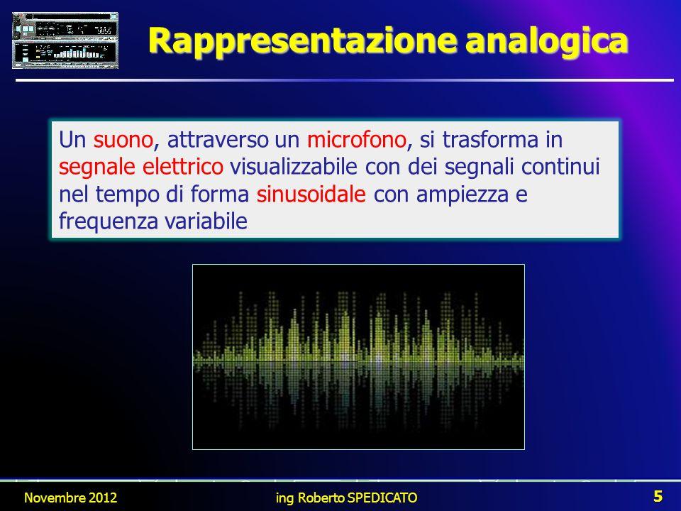 Rappresentazione digitale Novembre 2012 6 ing Roberto SPEDICATO Occorre allora trasformare questo segnale in sequenze di bit che conservano linformazione del suono.