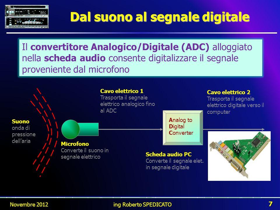 Dal suono al segnale digitale Novembre 2012 7 ing Roberto SPEDICATO Suono onda di pressione dellaria Microfono Converte il suono in segnale elettrico