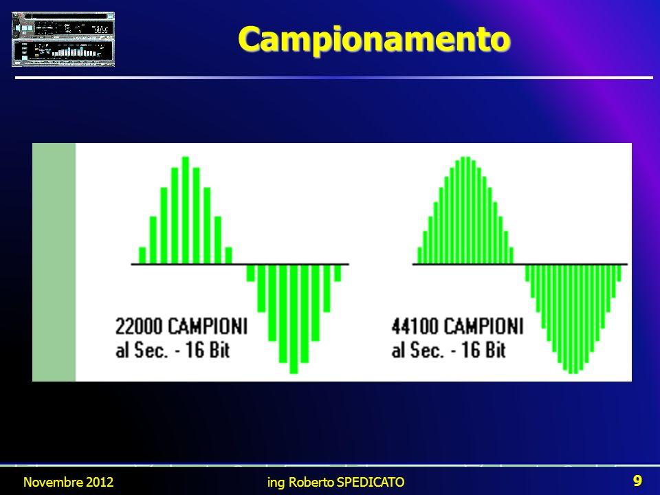 Quantizzazione Novembre 2012 10 ing Roberto SPEDICATO Quantizzare Quantizzare significa suddividere le ampiezze del segnale (sullasse Y) in un certo n.