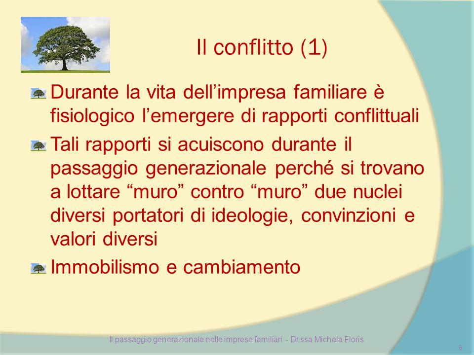 Il conflitto (1) Durante la vita dellimpresa familiare è fisiologico lemergere di rapporti conflittuali Tali rapporti si acuiscono durante il passaggi