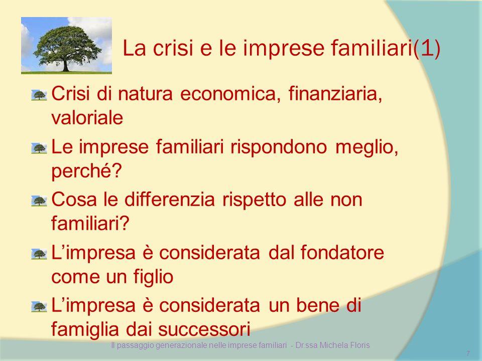 La crisi e le imprese familiari(1) Crisi di natura economica, finanziaria, valoriale Le imprese familiari rispondono meglio, perché.