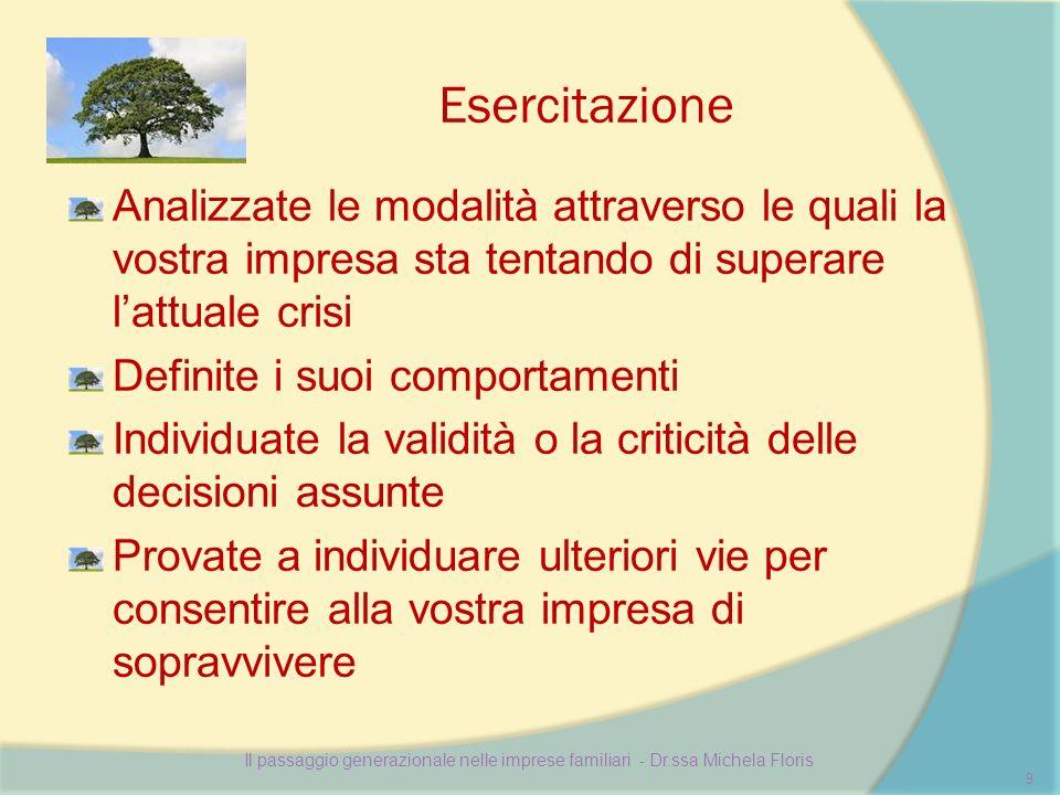Caso di studio Limpresa Meloni Vini Il passaggio generazionale nelle imprese familiari - Dr.ssa Michela Floris 10