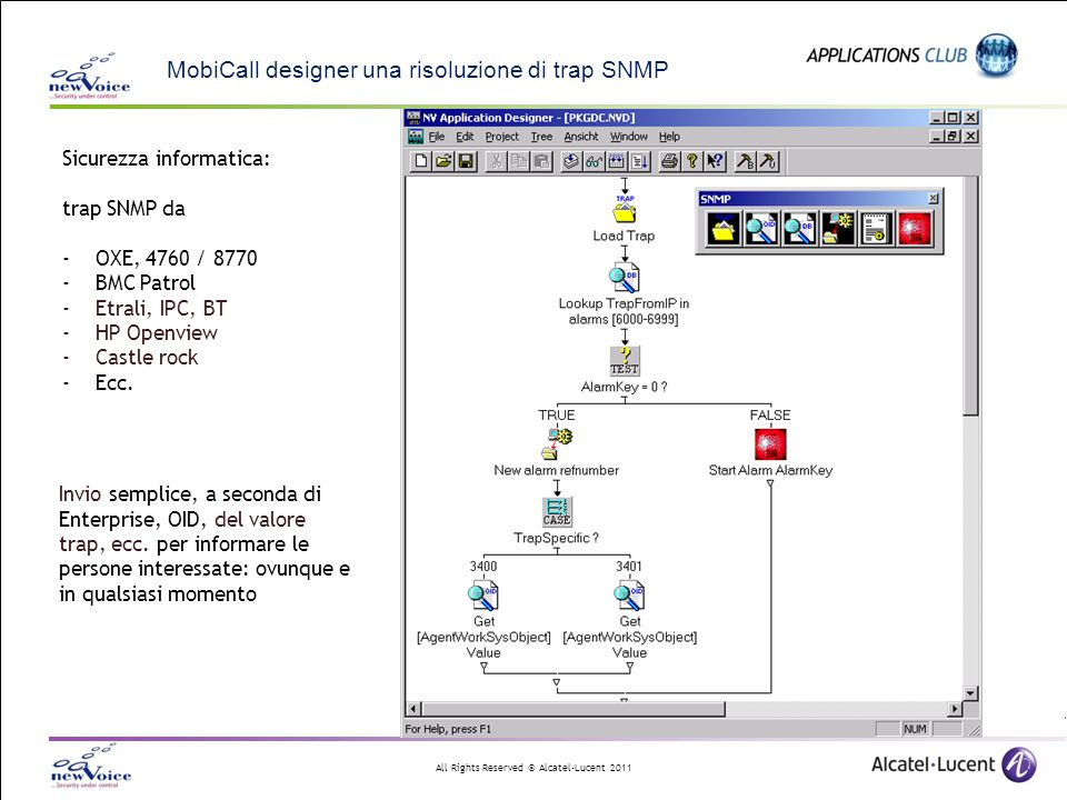 All Rights Reserved © Alcatel-Lucent 2011 MobiCall designer una risoluzione di trap SNMP Invio semplice, a seconda di Enterprise, OID, del valore trap, ecc.
