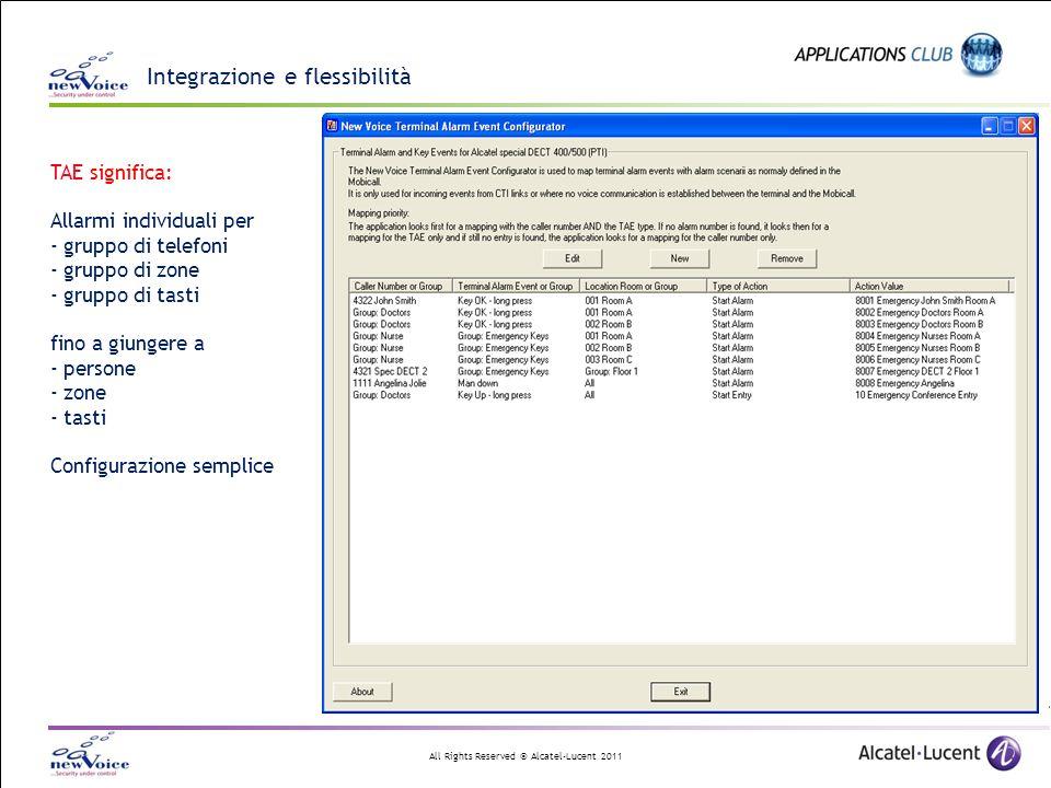 All Rights Reserved © Alcatel-Lucent 2011 Integrazione e flessibilità TAE significa: Allarmi individuali per - gruppo di telefoni - gruppo di zone - g