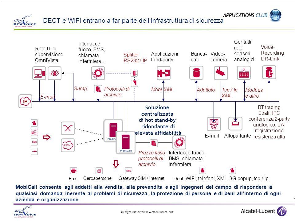 All Rights Reserved © Alcatel-Lucent 2011 I processi che si possono gestire in modo automatico dovrebbero essere monitorati 24 ore al giorno.
