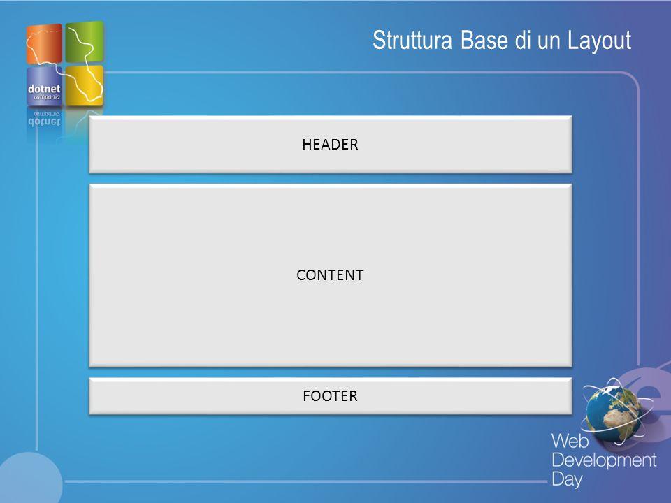 Fare clic per modificare lo stile del titolo Fare clic per modificare stili del testo dello schema – Secondo livello Terzo livello – Quarto livello » Quinto livello Struttura Base di un Layout HEADER CONTENT FOOTER