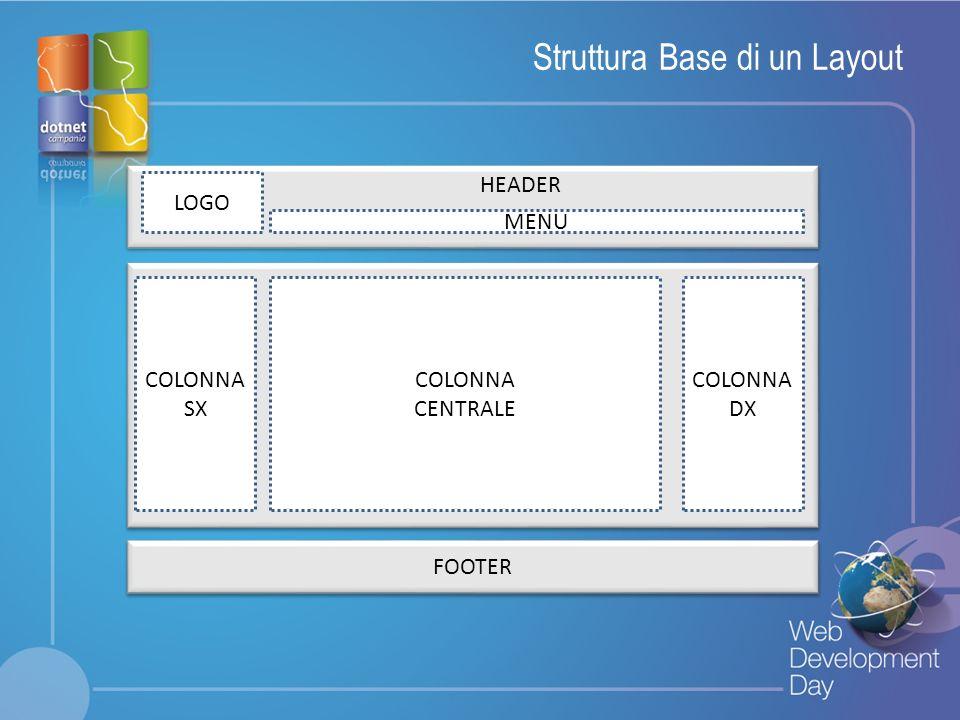 Fare clic per modificare lo stile del titolo Fare clic per modificare stili del testo dello schema – Secondo livello Terzo livello – Quarto livello » Quinto livello Struttura Base di un Layout HEADER FOOTER LOGO COLONNA SX COLONNA CENTRALE COLONNA DX MENU