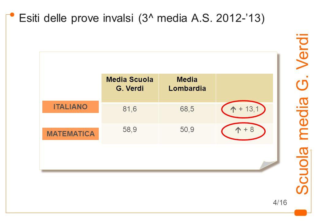 13 Scuola media G. Verdi Esiti delle prove invalsi (3^ media A.S. 2012-13) Media Scuola G. Verdi Media Lombardia 81,668,5 + 13,1 58,950,9 + 8 ITALIANO