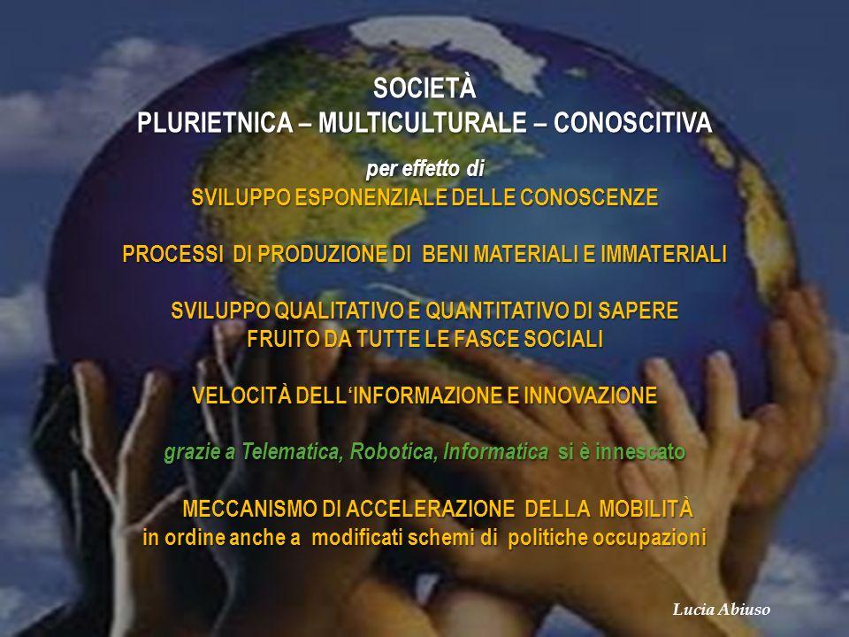 Lucia Abiuso SOCIETÀ PLURIETNICA – MULTICULTURALE – CONOSCITIVA per effetto di SVILUPPO ESPONENZIALE DELLE CONOSCENZE PROCESSI DI PRODUZIONE DI BENI M