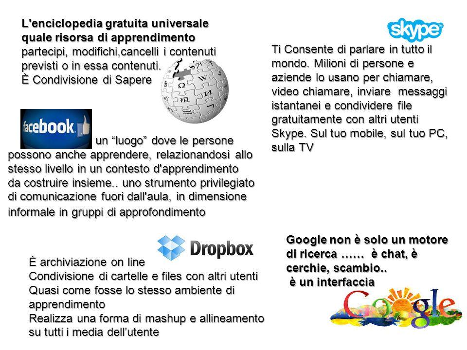 Google non è solo un motore di ricerca …… è chat, è cerchie, scambio.. è un interfaccia è un interfaccia L'enciclopedia gratuita universale quale riso