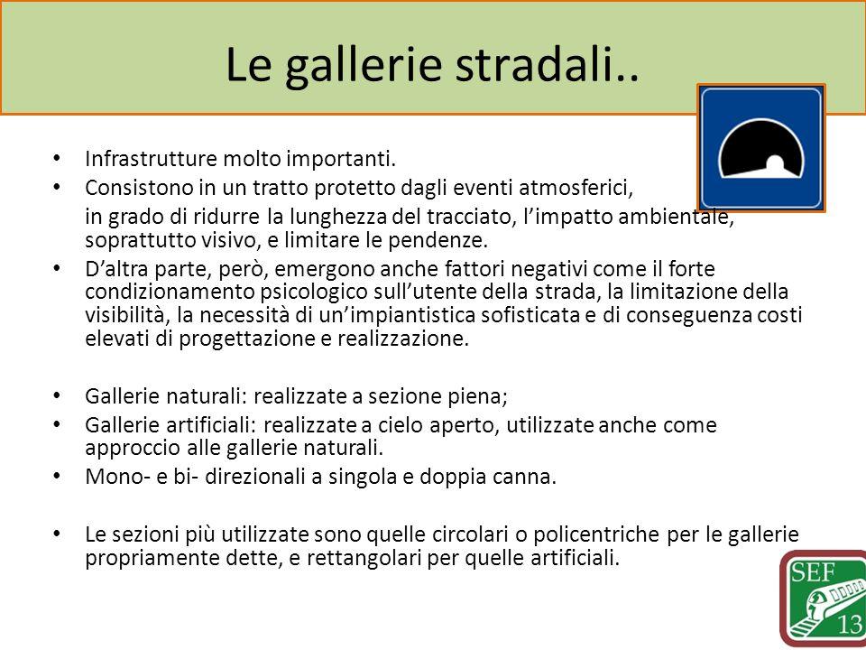 Le gallerie stradali.. Infrastrutture molto importanti.