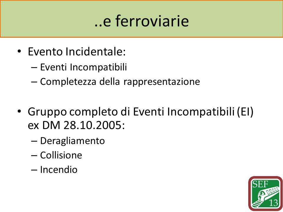 ..e ferroviarie Evento Incidentale: – Eventi Incompatibili – Completezza della rappresentazione Gruppo completo di Eventi Incompatibili (EI) ex DM 28.10.2005: – Deragliamento – Collisione – Incendio