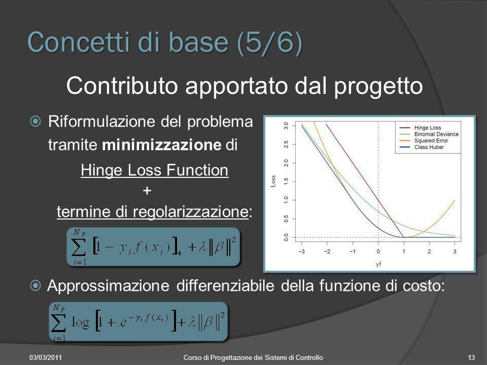 Concetti di base (5/6) Contributo apportato dal progetto Riformulazione del problema tramite minimizzazione di Hinge Loss Function + termine di regola